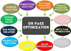 course content for seo courses in mumbai